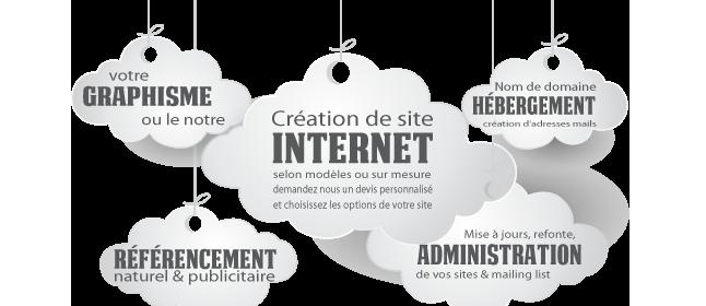 Création de site web sur Toulouse et environs par Grafisite